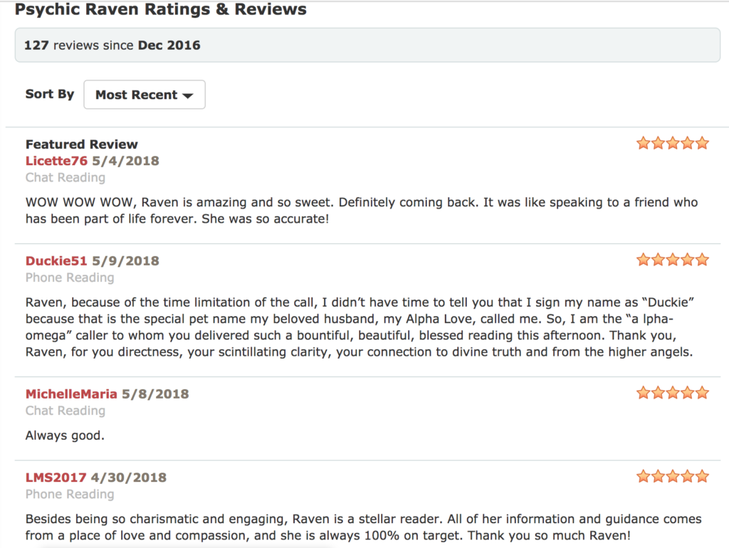 Psychic Ratings and Reviews of Raven